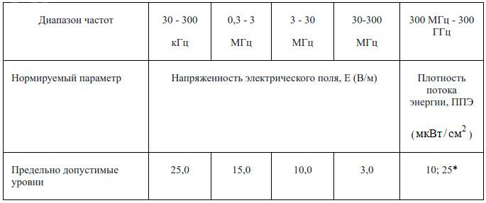 2.1.2.2645-10-006.jpg