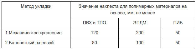 7113302017-003.jpg
