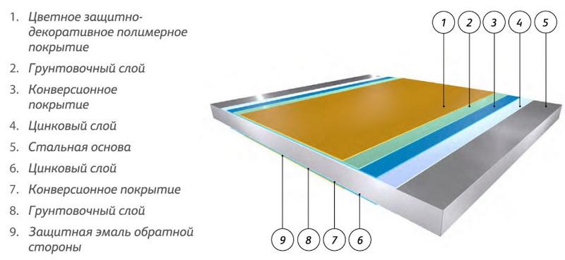 Metall roof 4.jpg