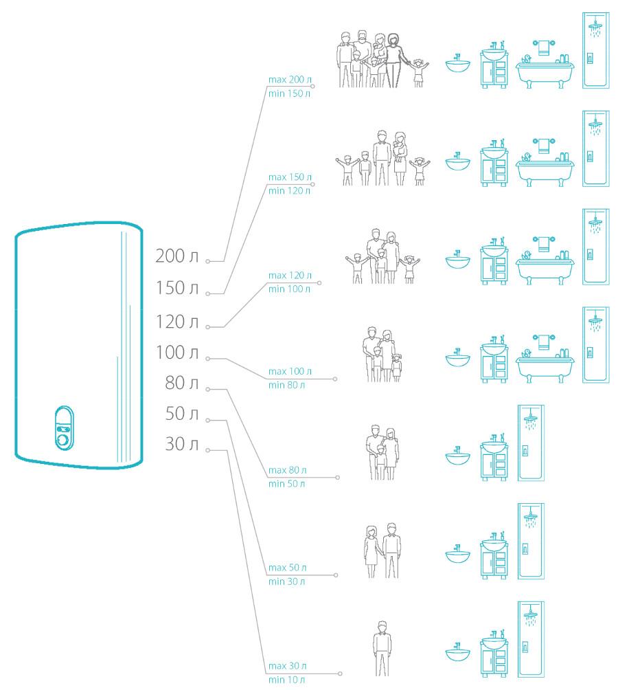 Подбор-водонагревателя.jpg